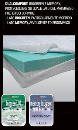 Materassi Memory Cosa Sono.Materasso Memory Specifiche E Vantaggi Arpel Company